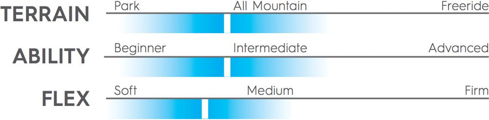 Roxy Ally Rider Scale